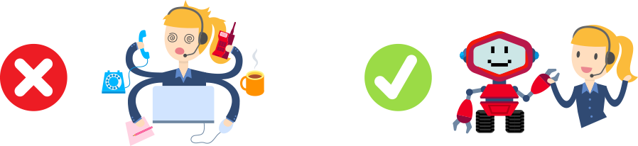 Chatbots Messenger and Facebook